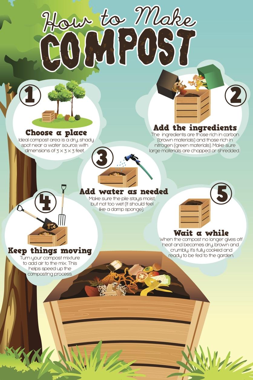 composteur compost jardin eviter moucherons