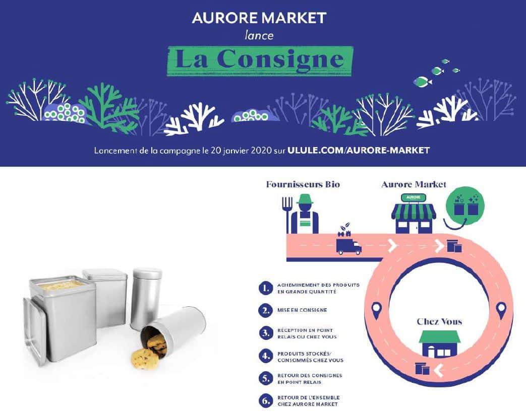 consigne en ligne concept système e-commerce